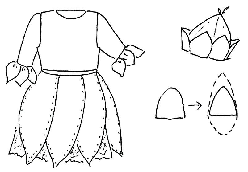 Раскраска платье — костюм колокольчик