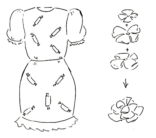 Раскраска платье конфетка